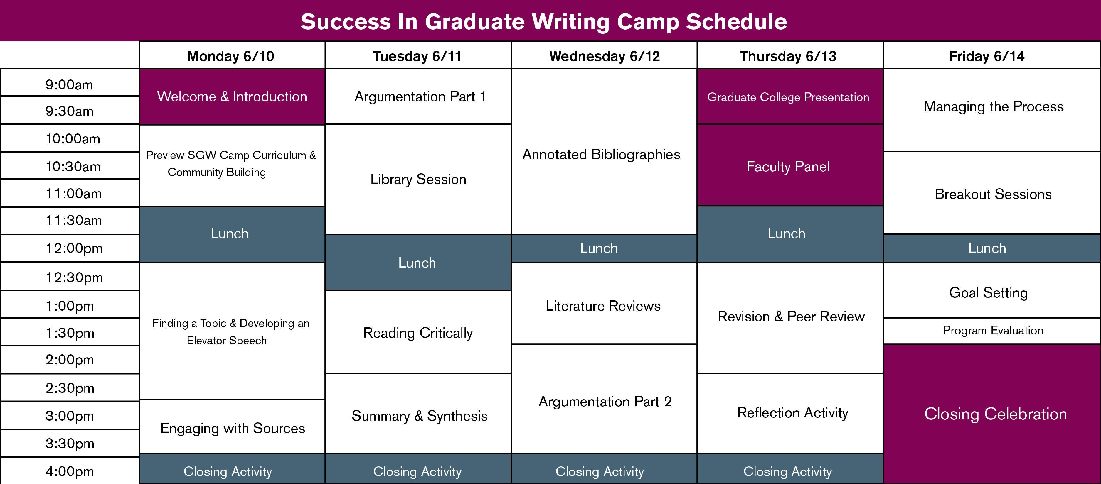 ASU summer writing camps for graduate students